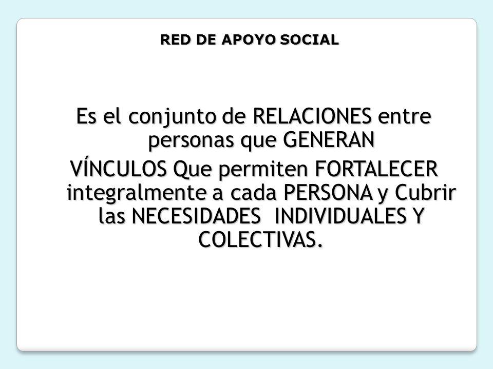 RED DE APOYO SOCIAL Es el conjunto de RELACIONES entre personas que GENERAN VÍNCULOS Que permiten FORTALECER integralmente a cada PERSONA y Cubrir las