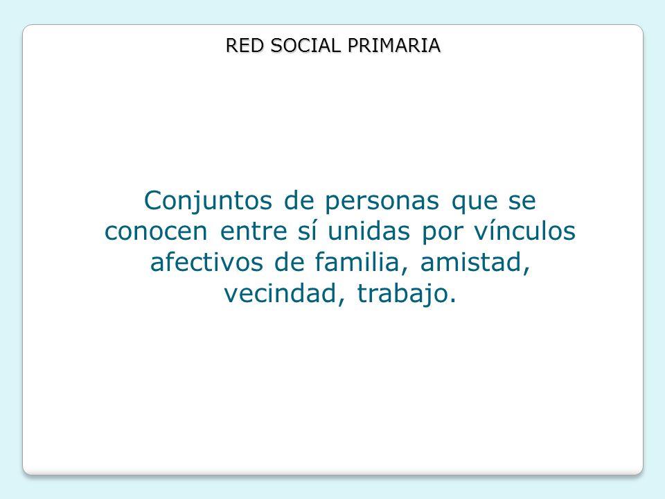 RED SOCIAL PRIMARIA Conjuntos de personas que se conocen entre sí unidas por vínculos afectivos de familia, amistad, vecindad, trabajo.
