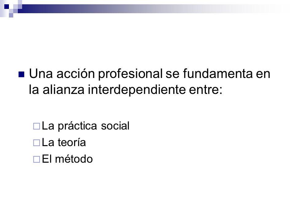 Una acción profesional se fundamenta en la alianza interdependiente entre: La práctica social La teoría El método
