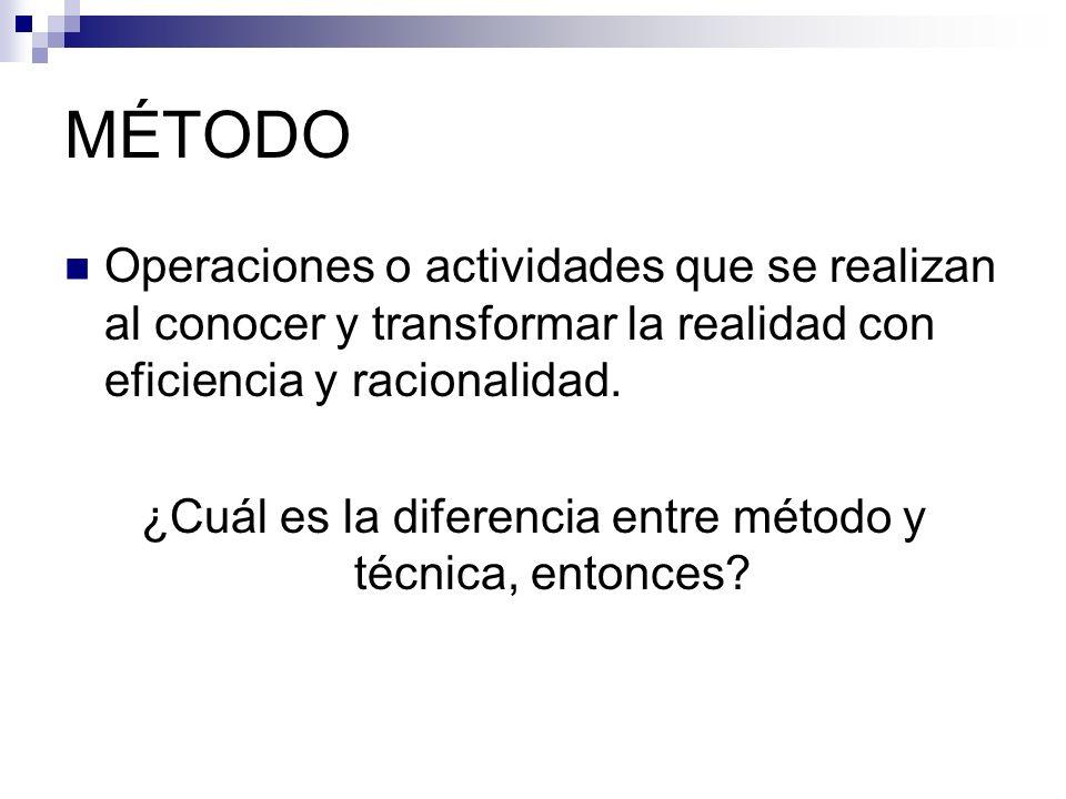Diferencia entre método y técnica MÉTODO Conjunto de estructuras y procesos.