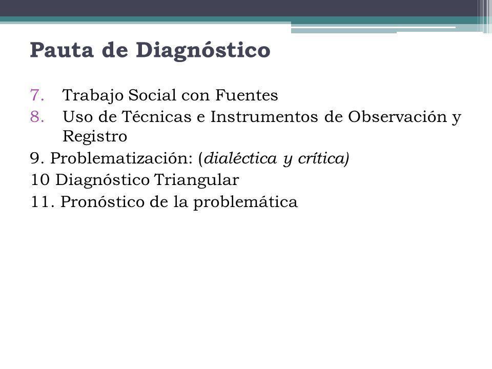 Pauta de Diagnóstico 7.Trabajo Social con Fuentes 8.Uso de Técnicas e Instrumentos de Observación y Registro 9. Problematización: ( dialéctica y críti