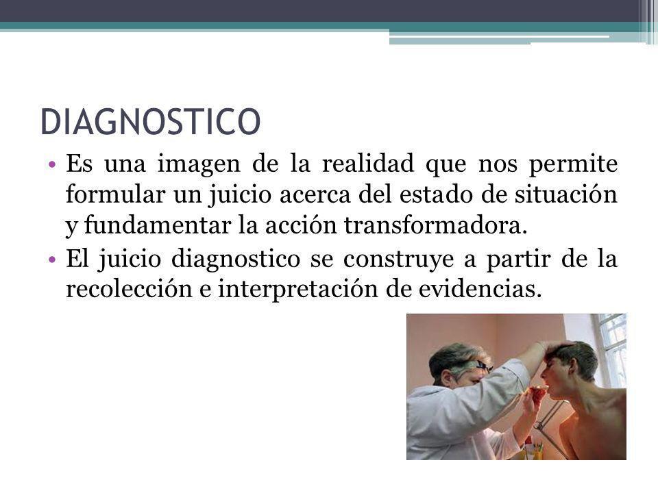 Pauta de Diagnóstico 7.Trabajo Social con Fuentes 8.Uso de Técnicas e Instrumentos de Observación y Registro 9.
