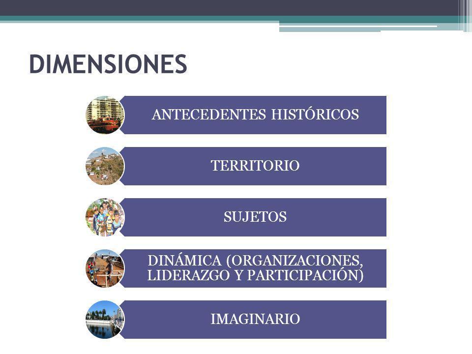 DIMENSIONES ANTECEDENTES HISTÓRICOS TERRITORIO SUJETOS DINÁMICA (ORGANIZACIONES, LIDERAZGO Y PARTICIPACIÓN) IMAGINARIO