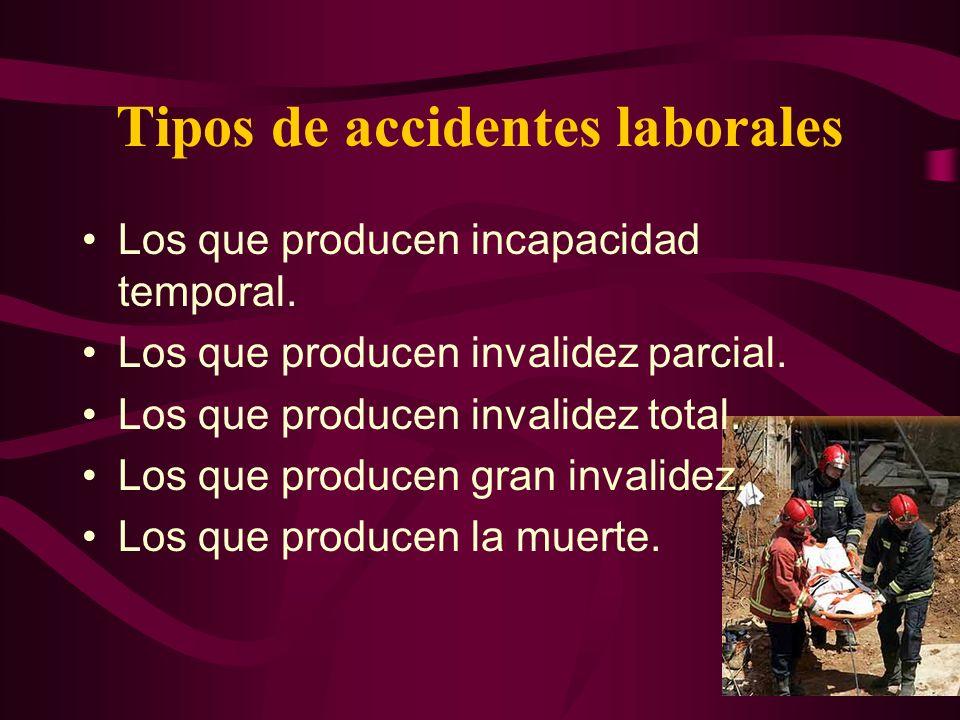 Tipos de accidentes laborales Los que producen incapacidad temporal. Los que producen invalidez parcial. Los que producen invalidez total. Los que pro