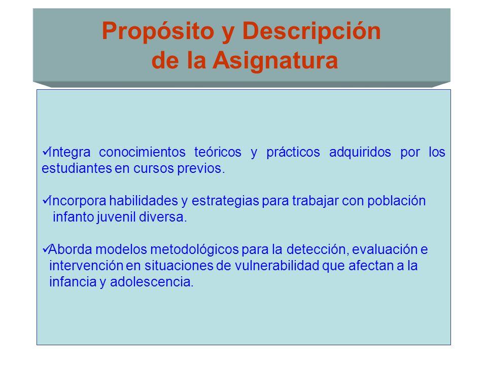 Propósito y Descripción de la Asignatura Integra conocimientos teóricos y prácticos adquiridos por los estudiantes en cursos previos. Incorpora habili