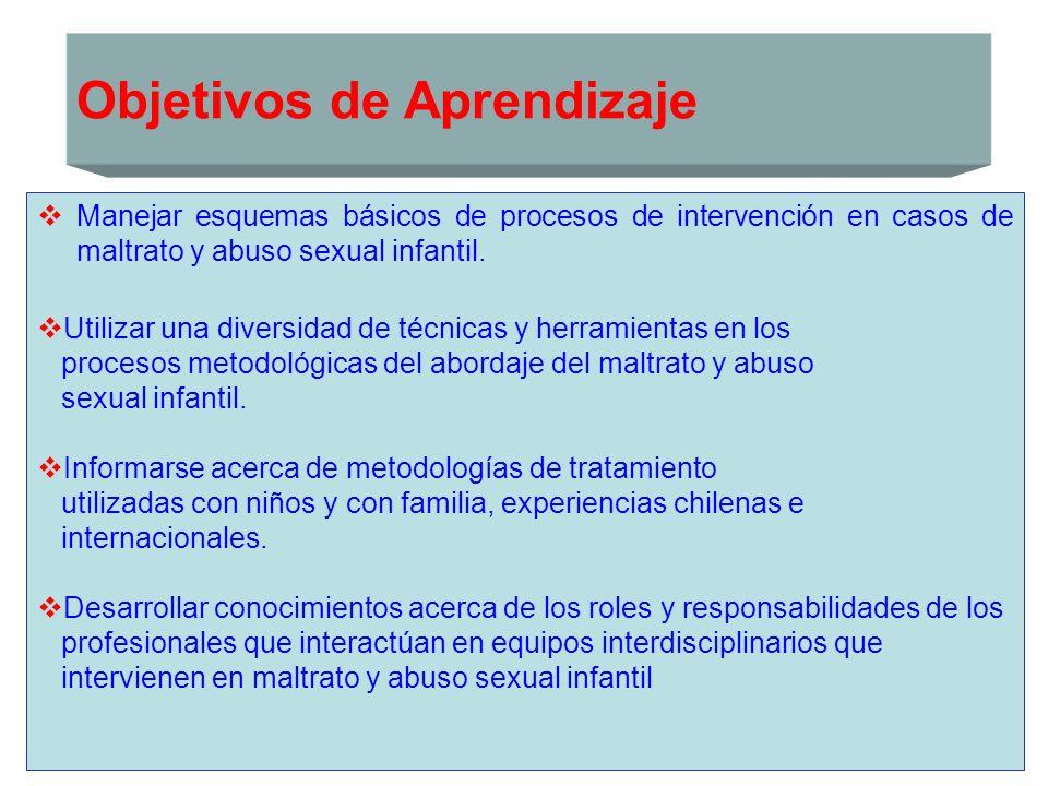 Objetivos de Aprendizaje Manejar esquemas básicos de procesos de intervención en casos de maltrato y abuso sexual infantil. Utilizar una diversidad de