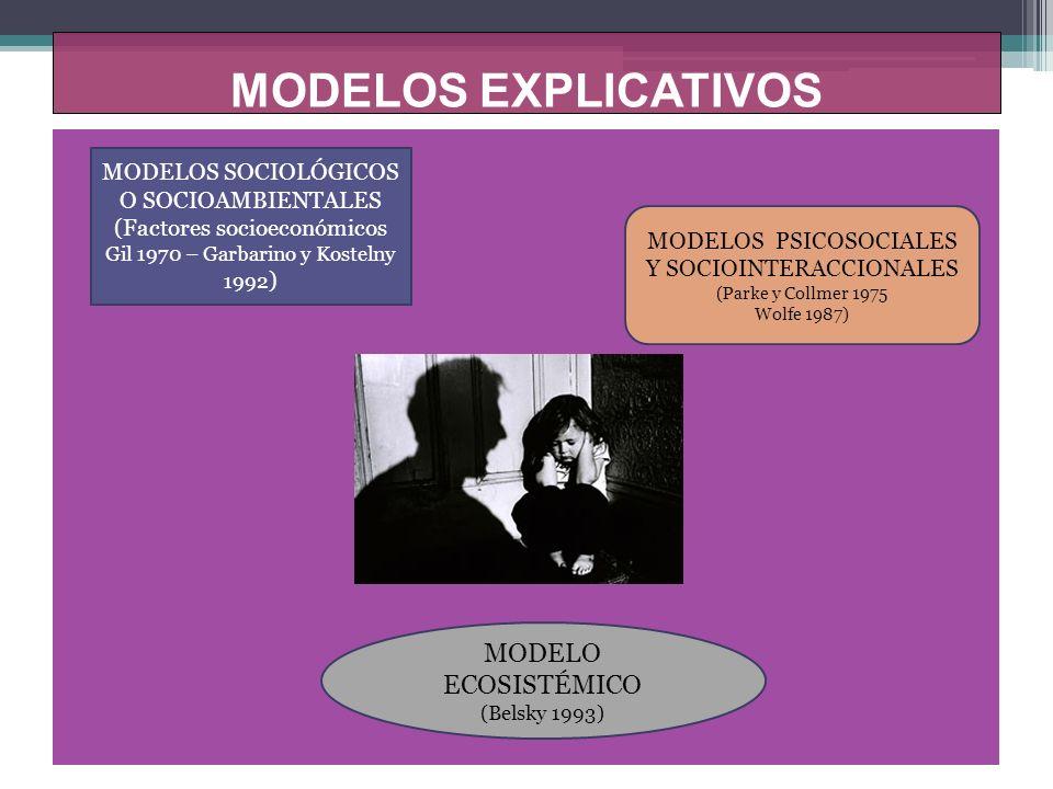 MODELOS EXPLICATIVOS: Abuso Sexual 1.CENTRADO EN LA FAMILIA: Dinámica familiar distorsionada.