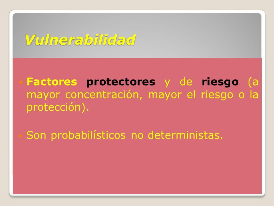Vulnerabilidad Factores protectores y de riesgo (a mayor concentración, mayor el riesgo o la protección). Son probabilísticos no deterministas.