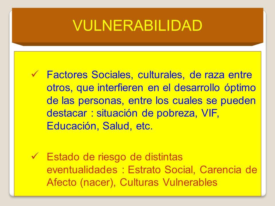 Factores Sociales, culturales, de raza entre otros, que interfieren en el desarrollo óptimo de las personas, entre los cuales se pueden destacar : sit