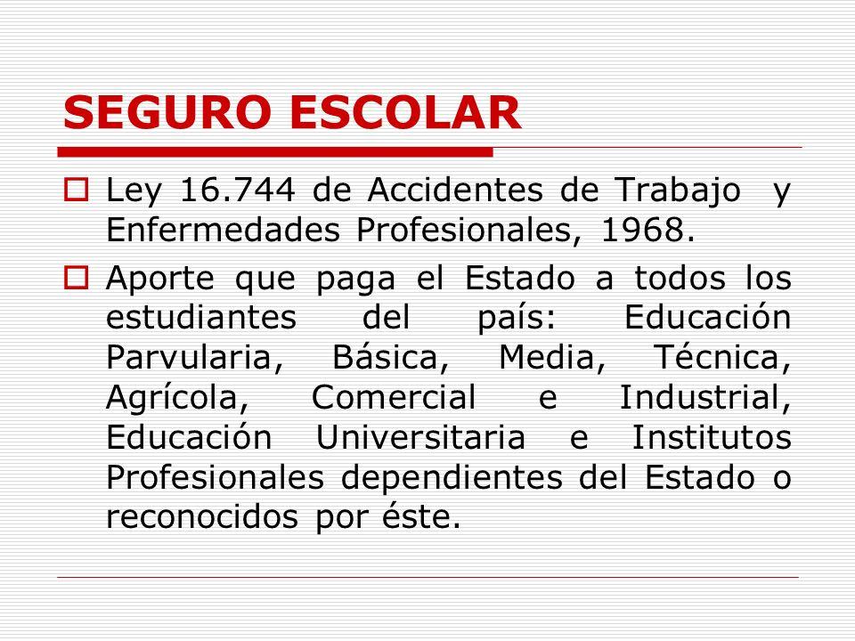 Ley 16.744 de Accidentes de Trabajo y Enfermedades Profesionales, 1968.