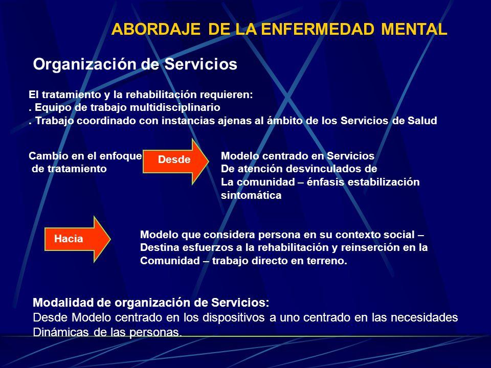 ABORDAJE DE LA ENFERMEDAD MENTAL Organización de Servicios El tratamiento y la rehabilitación requieren:. Equipo de trabajo multidisciplinario. Trabaj
