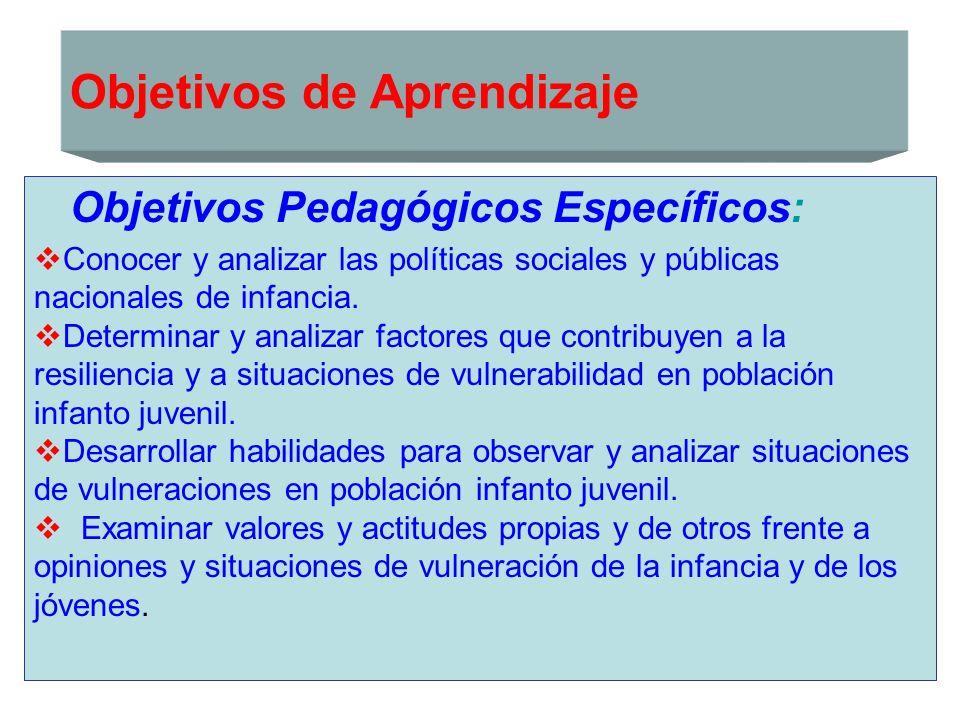 Objetivos de Aprendizaje Objetivos Pedagógicos Específicos: Conocer y analizar las políticas sociales y públicas nacionales de infancia. Determinar y
