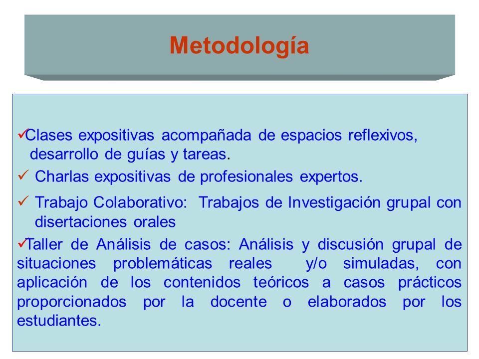 Clases expositivas acompañada de espacios reflexivos, desarrollo de guías y tareas. Charlas expositivas de profesionales expertos. Trabajo Colaborativ