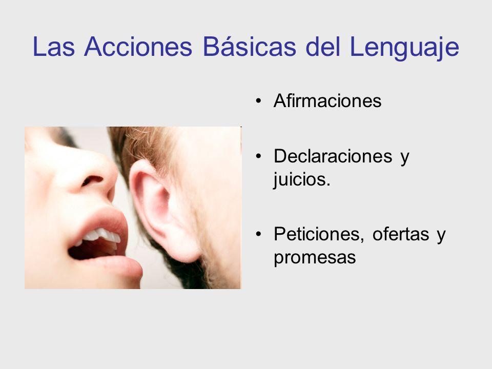 Ciclo de Acción Efectiva DISPOSICION EMOCIONAL DISPOSICION CORPORAL LENGUAJE PETICIONES OFERTAS ESCUCHAR COMPROMISO COORDINACION DE ACCIONES CIERRE GRACIAS APERTURA FLEXIBILIDAD RESOLUCION ESTABILIDAD ESTABILIDAD FLEXIBILIDAD ENTUSIASMO ACEPTACION