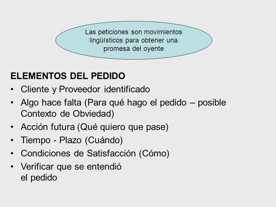 Las peticiones son movimientos lingüísticos para obtener una promesa del oyente ELEMENTOS DEL PEDIDO Cliente y Proveedor identificado Algo hace falta