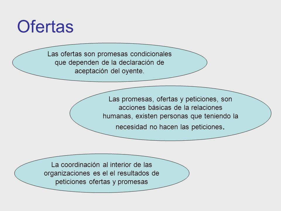 Ofertas Las ofertas son promesas condicionales que dependen de la declaración de aceptación del oyente. Las promesas, ofertas y peticiones, son accion