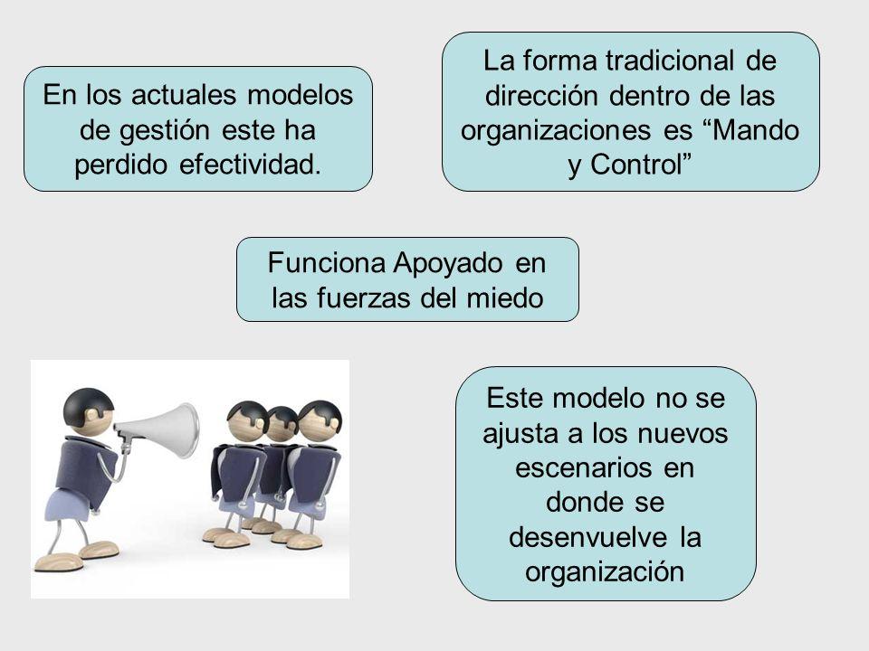 La forma tradicional de dirección dentro de las organizaciones es Mando y Control Funciona Apoyado en las fuerzas del miedo En los actuales modelos de