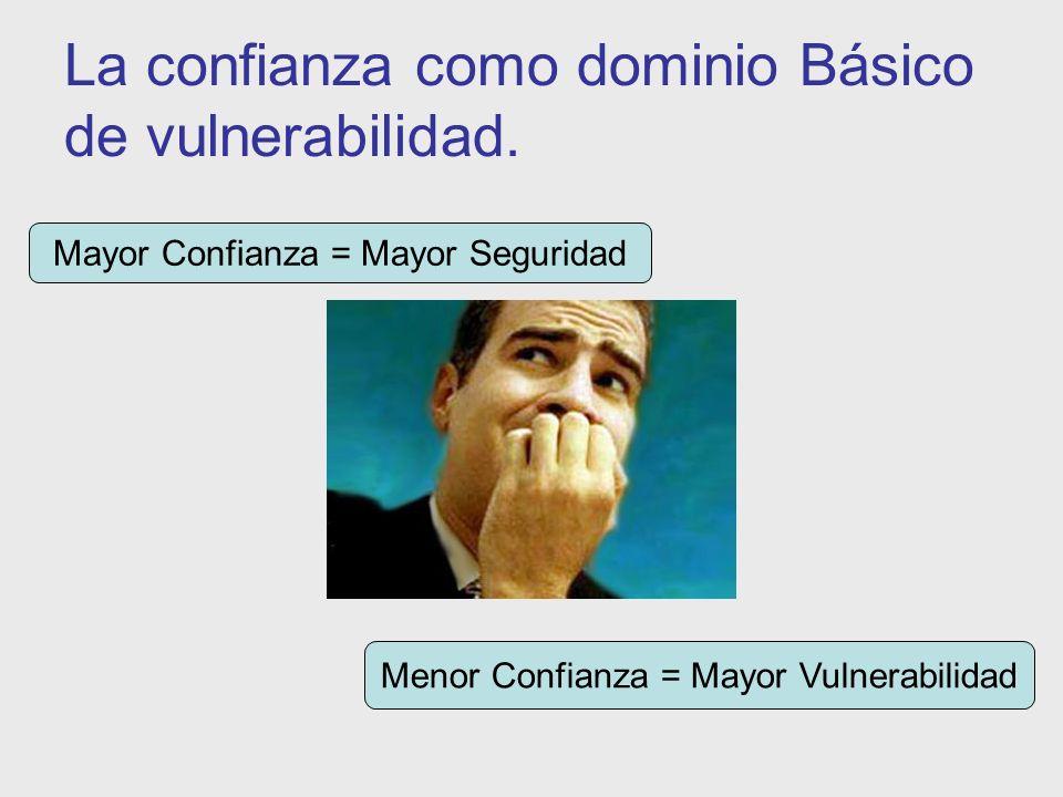 La confianza como dominio Básico de vulnerabilidad. Mayor Confianza = Mayor Seguridad Menor Confianza = Mayor Vulnerabilidad