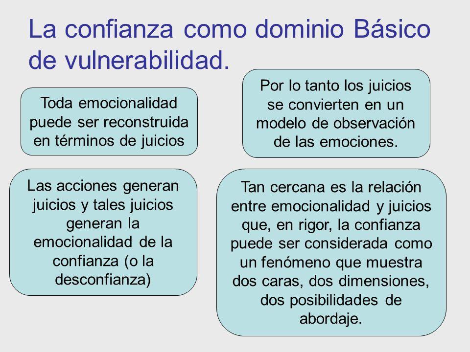 La confianza como dominio Básico de vulnerabilidad. Toda emocionalidad puede ser reconstruida en términos de juicios Por lo tanto los juicios se convi