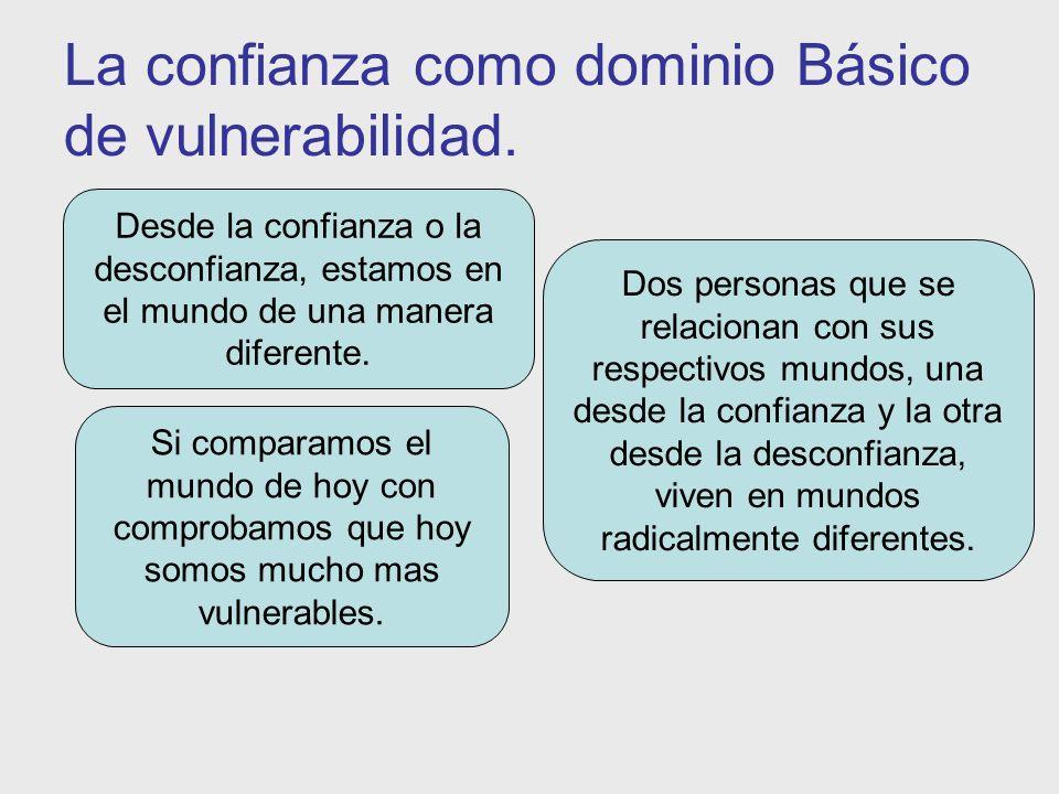 La confianza como dominio Básico de vulnerabilidad. Desde la confianza o la desconfianza, estamos en el mundo de una manera diferente. Dos personas qu