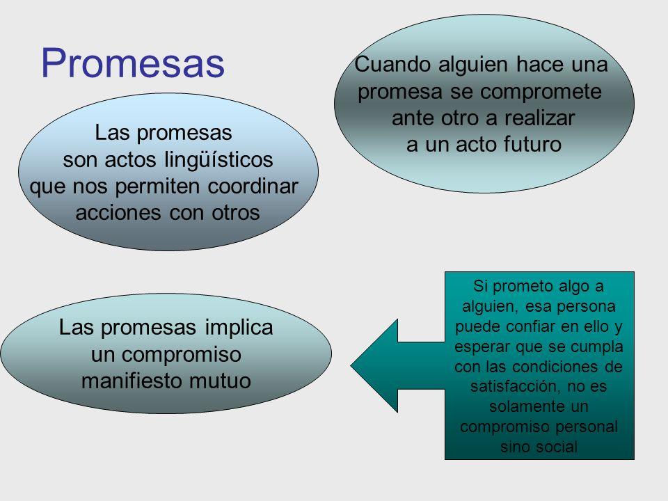Promesas Las promesas son actos lingüísticos que nos permiten coordinar acciones con otros Cuando alguien hace una promesa se compromete ante otro a r