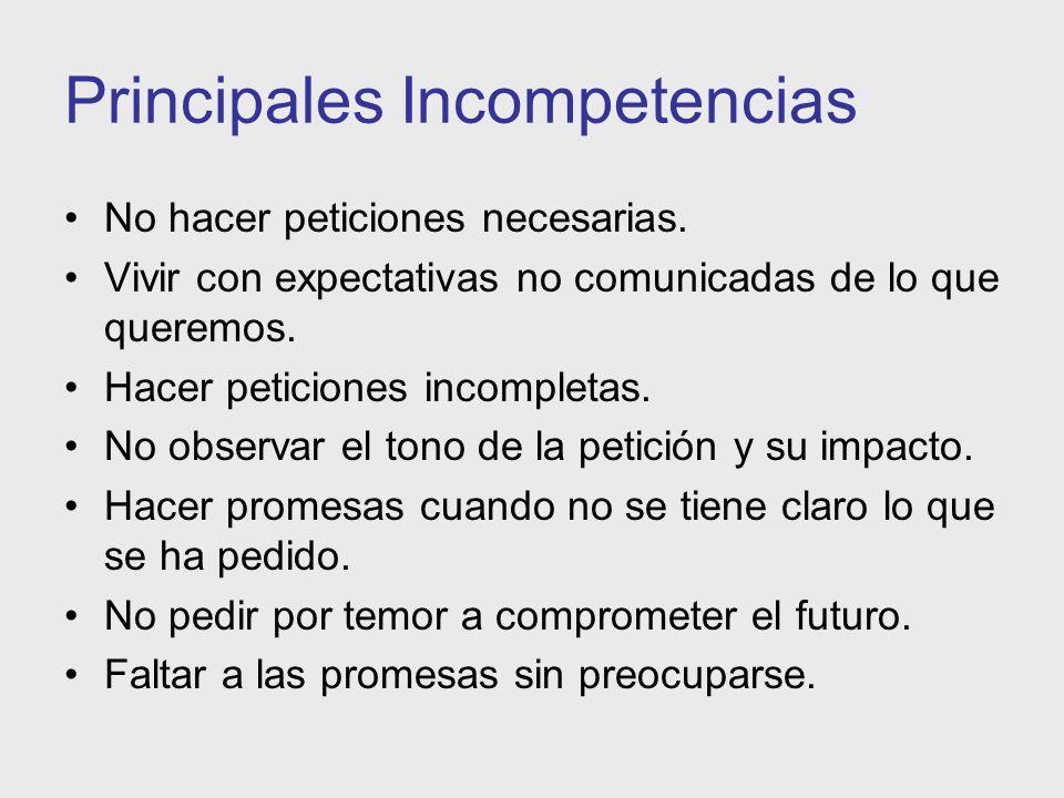 Principales Incompetencias No hacer peticiones necesarias. Vivir con expectativas no comunicadas de lo que queremos. Hacer peticiones incompletas. No