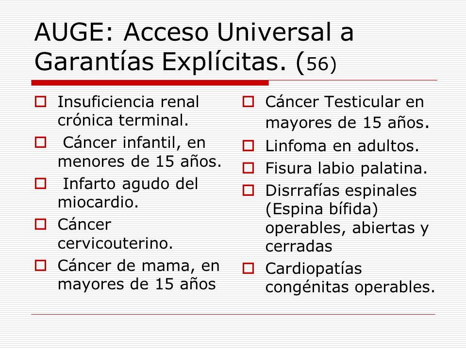 AUGE: Acceso Universal a Garantías Explícitas. ( 56) Insuficiencia renal crónica terminal. Cáncer infantil, en menores de 15 años. Infarto agudo del m
