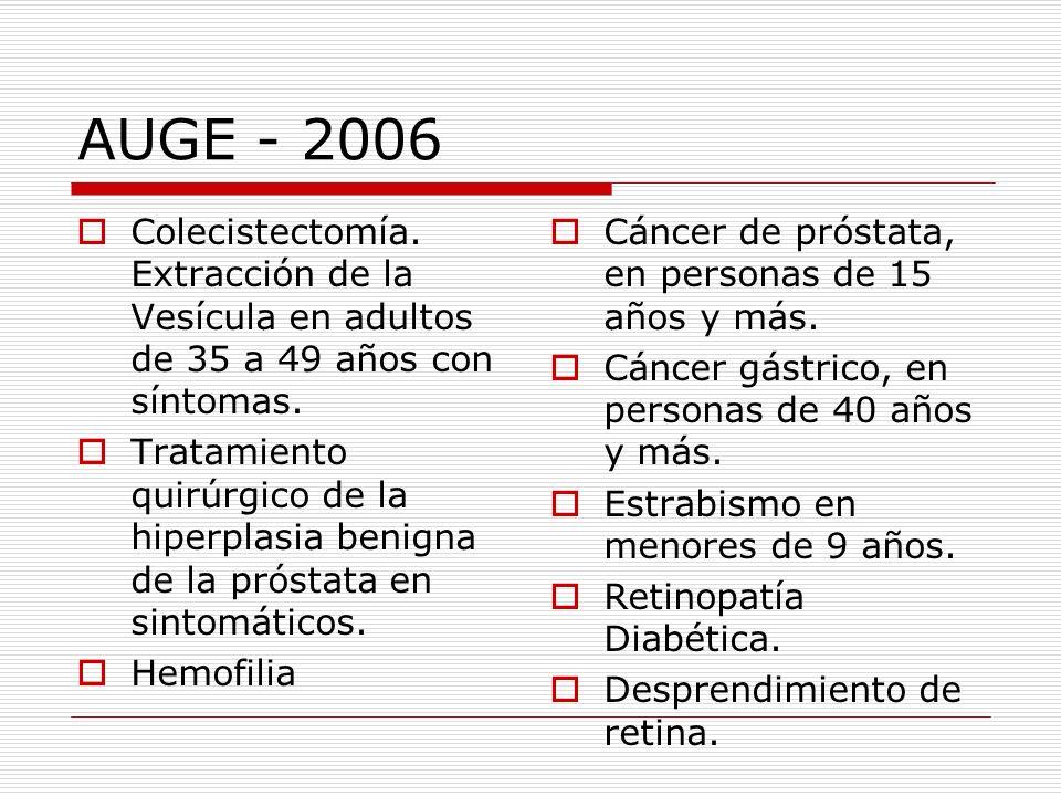 AUGE - 2006 Colecistectomía. Extracción de la Vesícula en adultos de 35 a 49 años con síntomas. Tratamiento quirúrgico de la hiperplasia benigna de la
