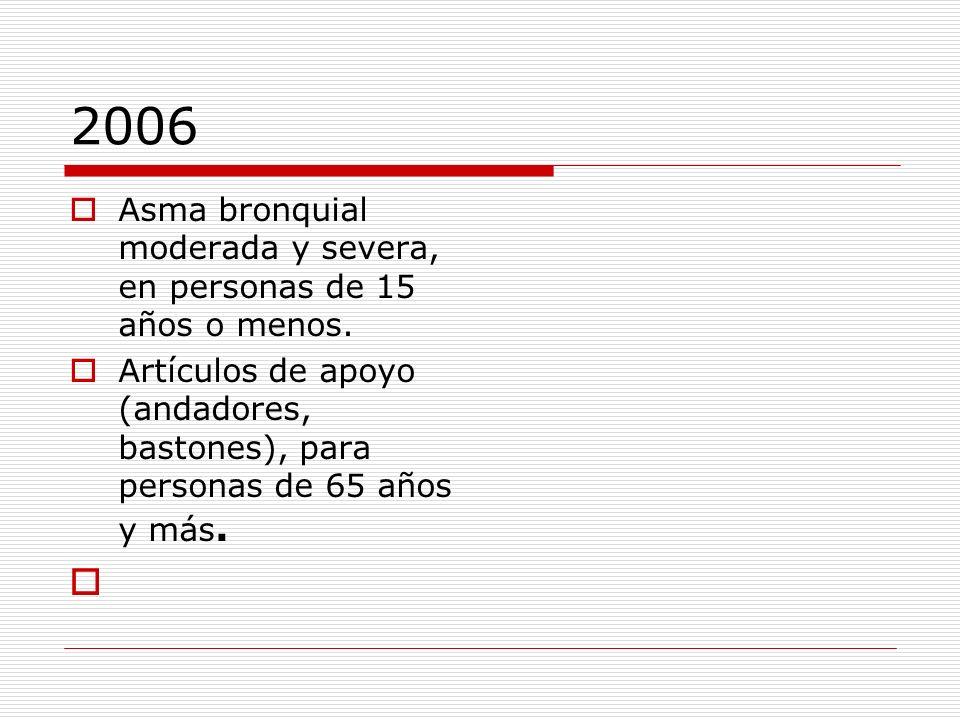 2006 Asma bronquial moderada y severa, en personas de 15 años o menos. Artículos de apoyo (andadores, bastones), para personas de 65 años y más.