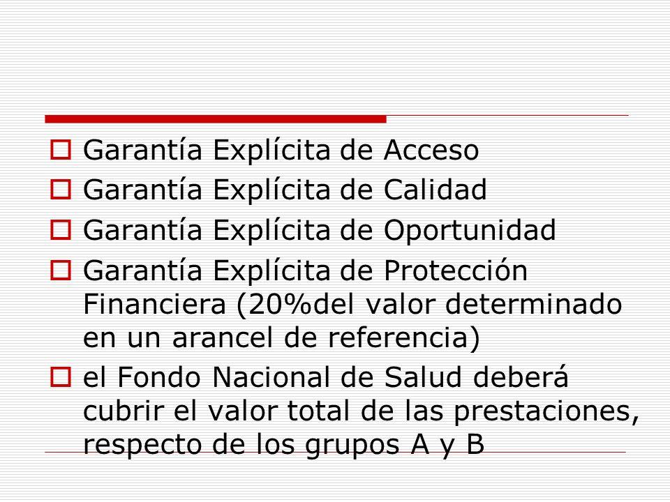 Garantía Explícita de Acceso Garantía Explícita de Calidad Garantía Explícita de Oportunidad Garantía Explícita de Protección Financiera (20%del valor