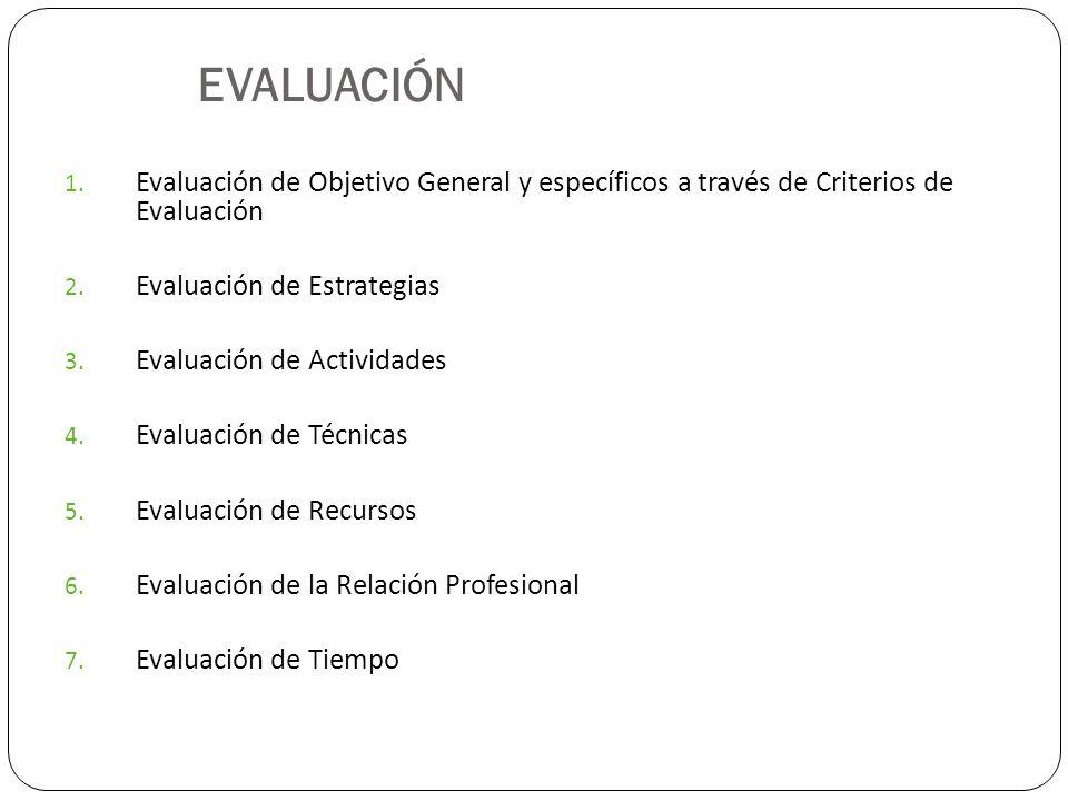 EVALUACIÓN 1. Evaluación de Objetivo General y específicos a través de Criterios de Evaluación 2. Evaluación de Estrategias 3. Evaluación de Actividad