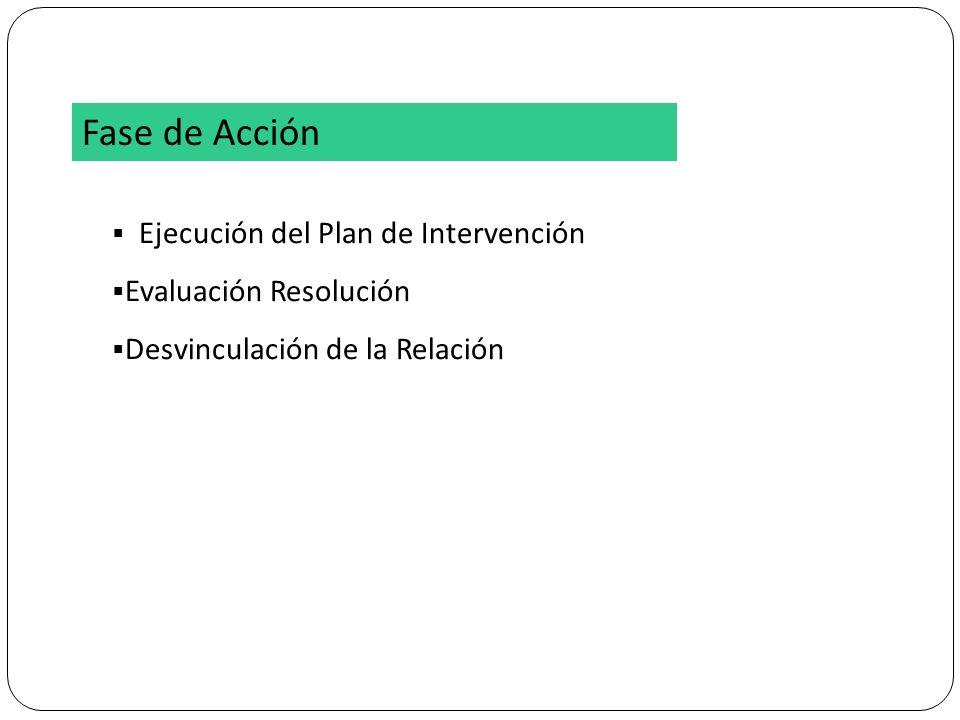 Ejecución del Plan de Intervención Evaluación Resolución Desvinculación de la Relación Fase de Acción