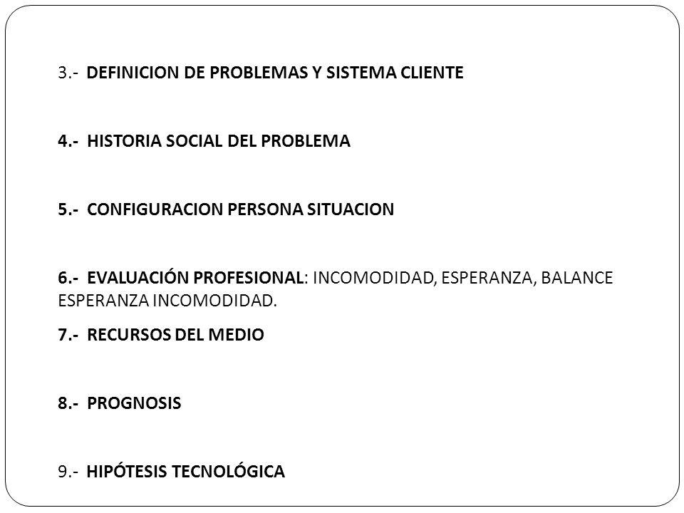 3.- DEFINICION DE PROBLEMAS Y SISTEMA CLIENTE 4.- HISTORIA SOCIAL DEL PROBLEMA 5.- CONFIGURACION PERSONA SITUACION 6.- EVALUACIÓN PROFESIONAL: INCOMOD