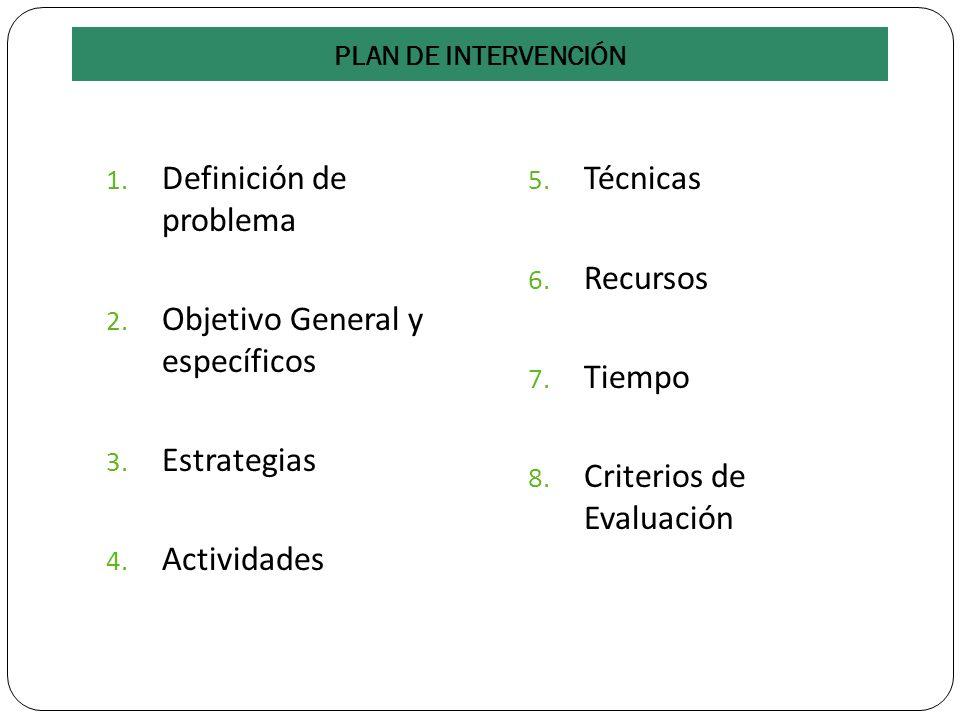 PLAN DE INTERVENCIÓN 1. Definición de problema 2. Objetivo General y específicos 3. Estrategias 4. Actividades 5. Técnicas 6. Recursos 7. Tiempo 8. Cr
