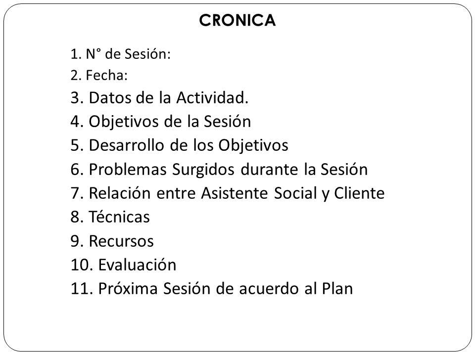 CRONICA 1. N° de Sesión: 2. Fecha: 3. Datos de la Actividad. 4. Objetivos de la Sesión 5. Desarrollo de los Objetivos 6. Problemas Surgidos durante la
