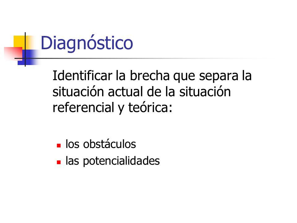 Diagnóstico Identificar la brecha que separa la situación actual de la situación referencial y teórica: los obstáculos las potencialidades