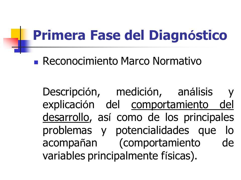 Primera Fase del Diagn ó stico Reconocimiento Marco Normativo Descripci ó n, medici ó n, an á lisis y explicaci ó n del comportamiento del desarrollo,