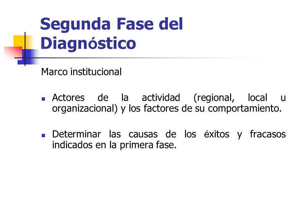 Segunda Fase del Diagn ó stico Marco institucional Actores de la actividad (regional, local u organizacional) y los factores de su comportamiento. Det