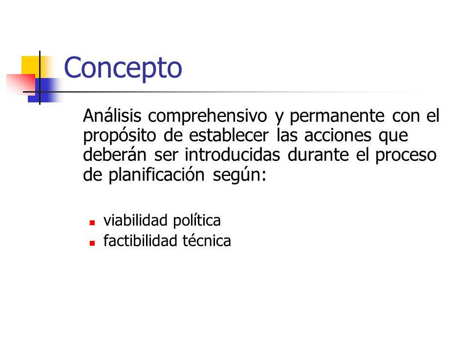 Concepto Análisis comprehensivo y permanente con el propósito de establecer las acciones que deberán ser introducidas durante el proceso de planificac