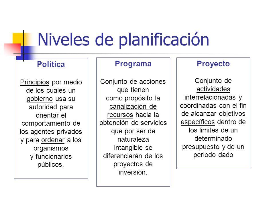 Niveles de planificación Política Principios por medio de los cuales un gobierno usa su autoridad para orientar el comportamiento de los agentes priva