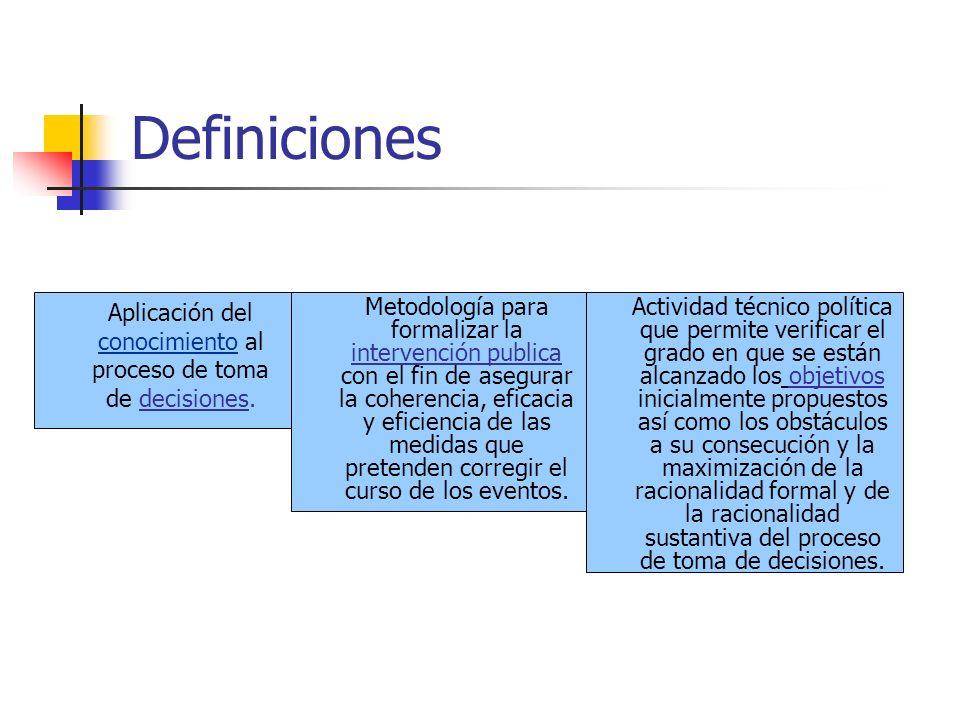 Definiciones Aplicación del conocimiento al proceso de toma de decisiones. Metodología para formalizar la intervención publica con el fin de asegurar