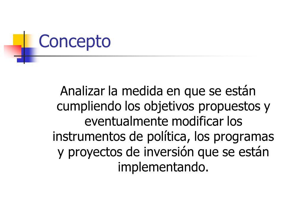 Concepto Analizar la medida en que se están cumpliendo los objetivos propuestos y eventualmente modificar los instrumentos de política, los programas