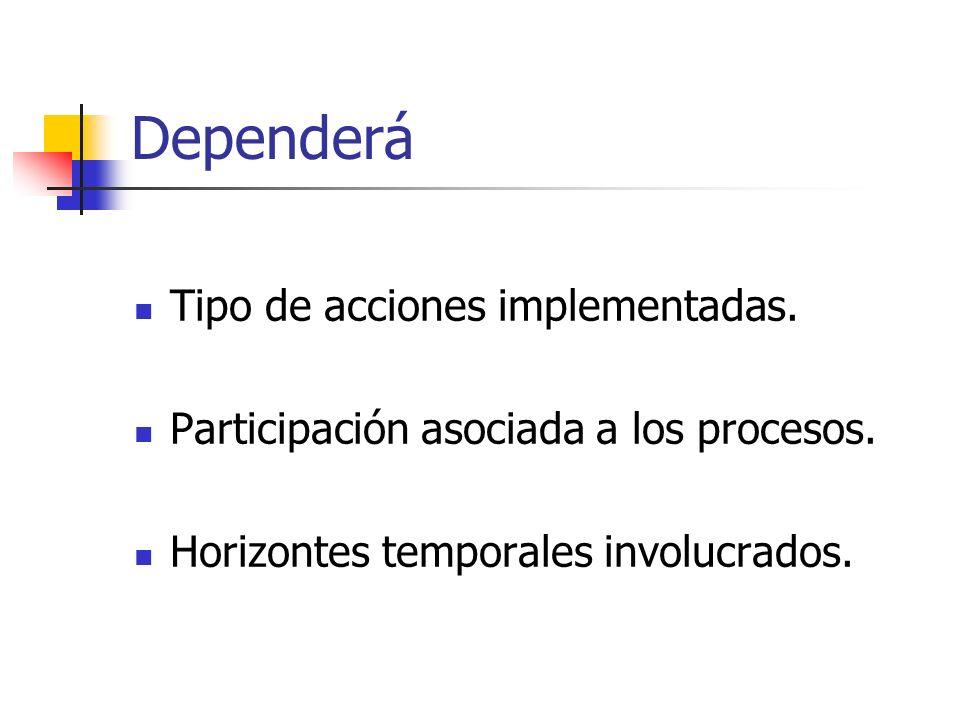 Dependerá Tipo de acciones implementadas. Participación asociada a los procesos. Horizontes temporales involucrados.
