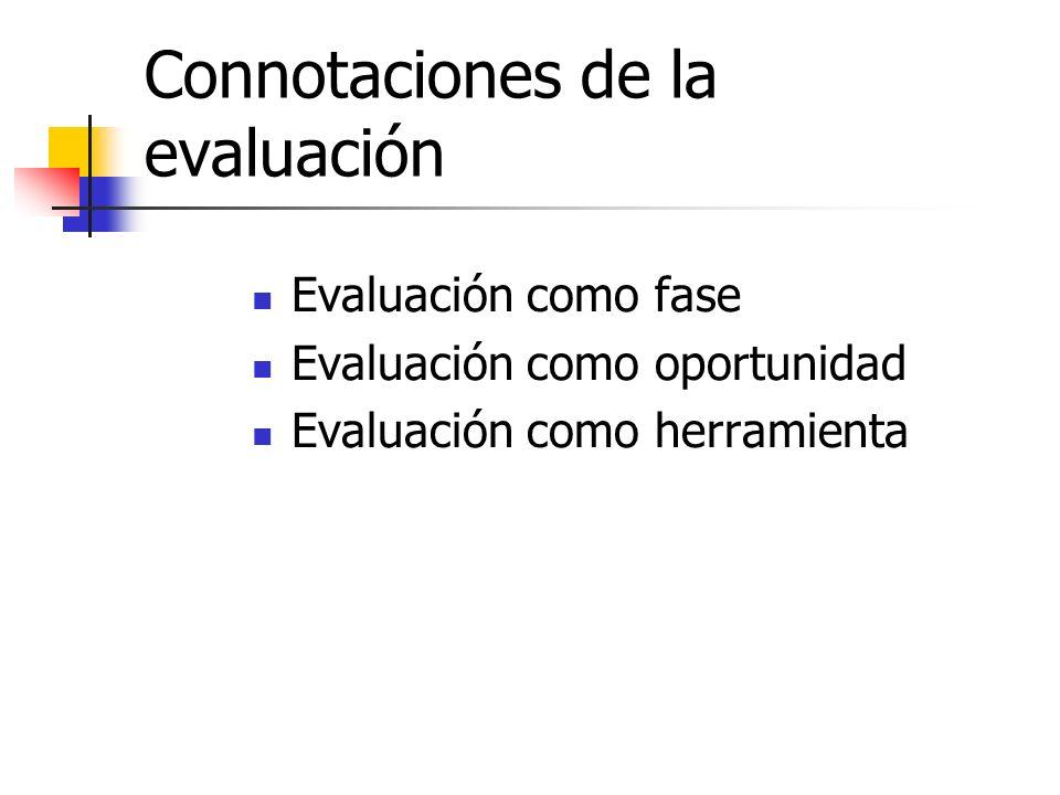 Connotaciones de la evaluación Evaluación como fase Evaluación como oportunidad Evaluación como herramienta