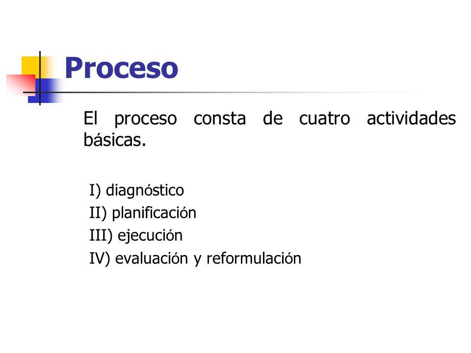 Proceso El proceso consta de cuatro actividades b á sicas. I) diagn ó stico II) planificaci ó n III) ejecuci ó n IV) evaluaci ó n y reformulaci ó n