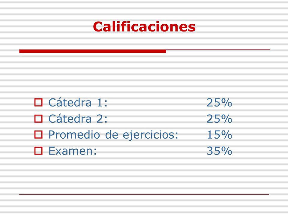 Cátedra 1: 25% Cátedra 2:25% Promedio de ejercicios: 15% Examen:35% Calificaciones