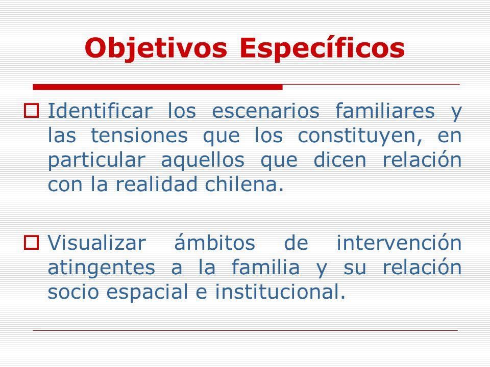 Objetivos asociados al perfil de egreso Actitud crítica y capacidad de análisis de la realidad social, macro y micro.