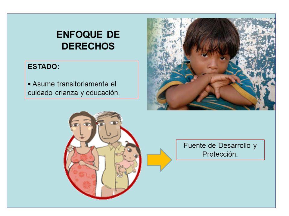 ENFOQUE DE DERECHOS ESTADO: Asume transitoriamente el cuidado crianza y educación, Fuente de Desarrollo y Protección.