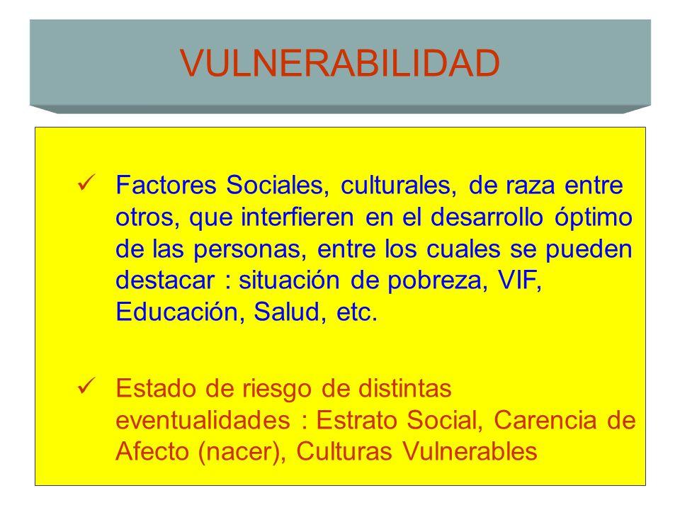 VULNERABILIDAD Factores Sociales, culturales, de raza entre otros, que interfieren en el desarrollo óptimo de las personas, entre los cuales se pueden