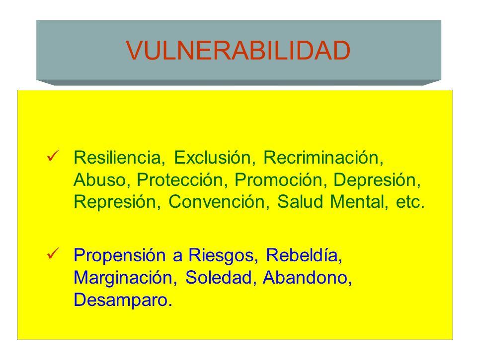 VULNERABILIDAD Resiliencia, Exclusión, Recriminación, Abuso, Protección, Promoción, Depresión, Represión, Convención, Salud Mental, etc. Propensión a